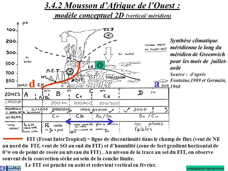 FIT (Front InterTropical) = ligne de discontinuité dans le champ de flux (vent de NE au nord du FIT, vent de SO au sud du FIT) et dhumidité (zone de f