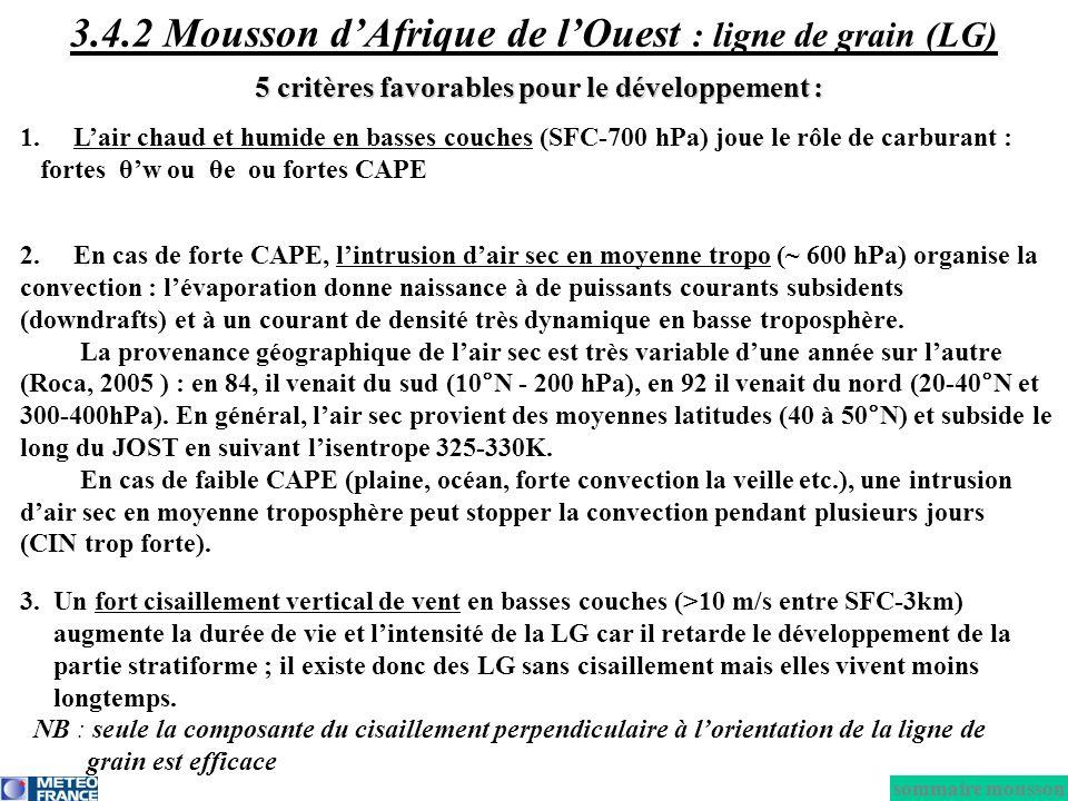 5 critères favorables pour le développement : 3. Un fort cisaillement vertical de vent en basses couches (>10 m/s entre SFC-3km) augmente la durée de