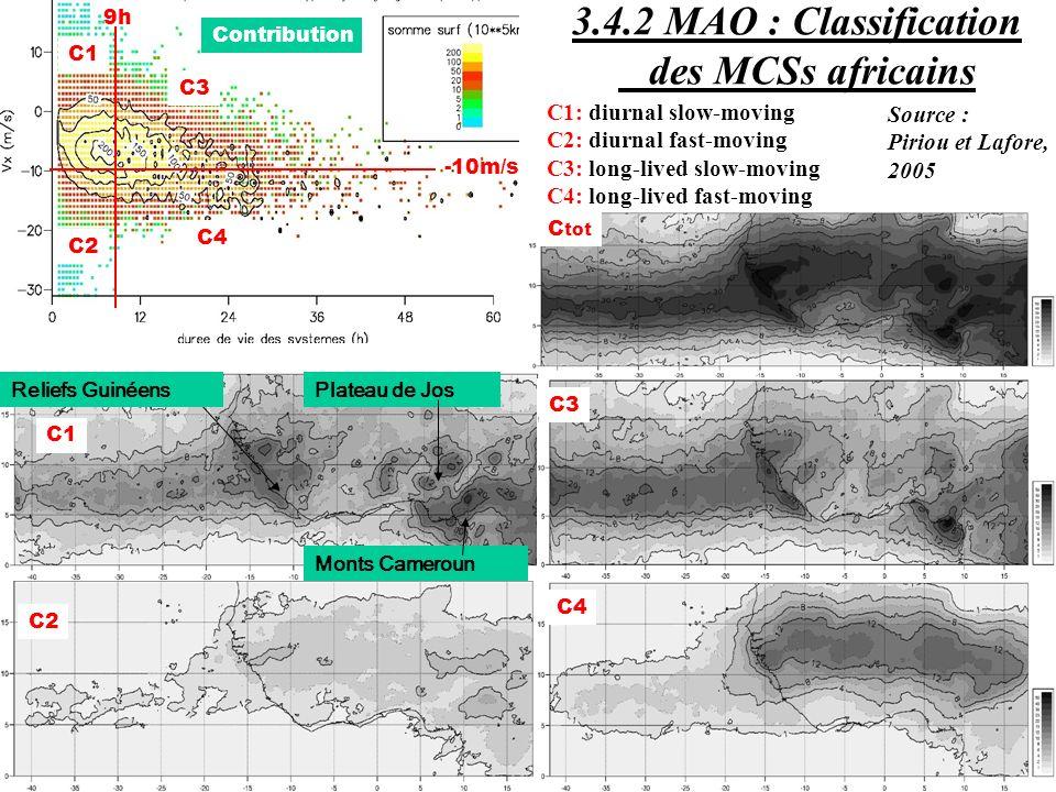 Contribution 9h -10m/s C2 C tot C1: diurnal slow-moving C2: diurnal fast-moving C3: long-lived slow-moving C4: long-lived fast-moving C1 Plateau de Jo
