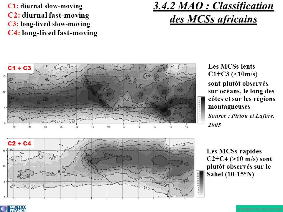 Les MCSs lents C1+C3 (<10m/s) sont plutôt observés sur océans, le long des côtes et sur les régions montagneuses Source : Piriou et Lafore, 2005 Les M