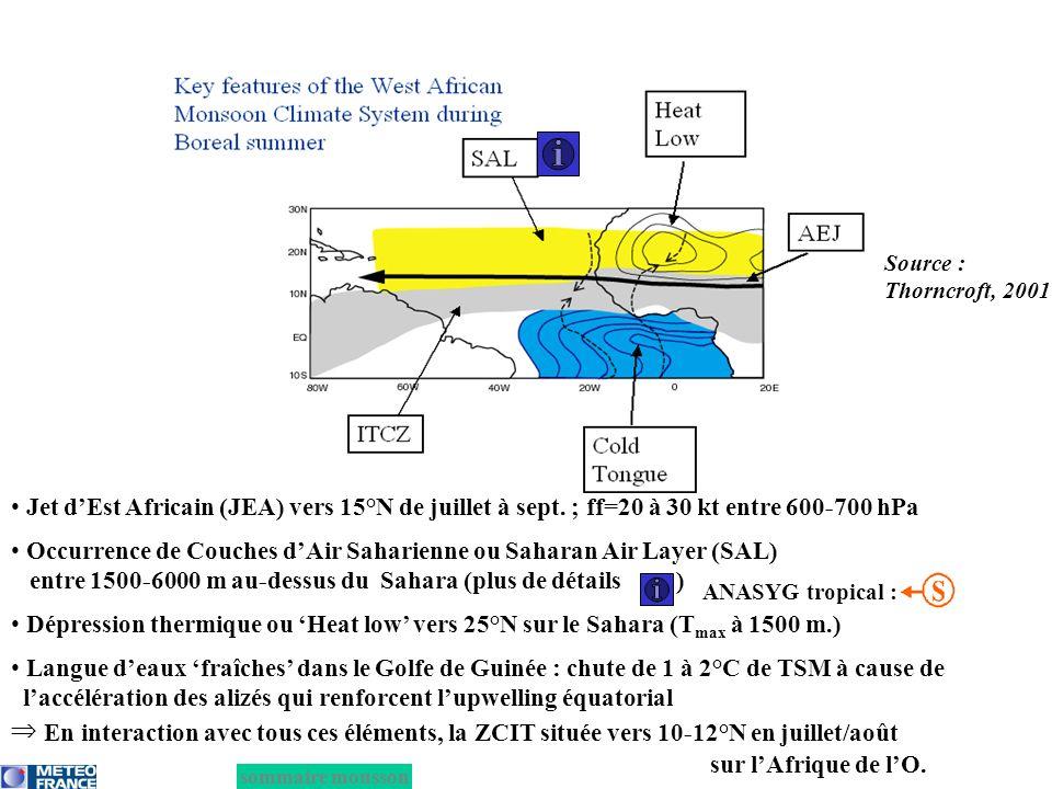 Jet dEst Africain (JEA) vers 15°N de juillet à sept. ; ff=20 à 30 kt entre 600-700 hPa Occurrence de Couches dAir Saharienne ou Saharan Air Layer (SAL