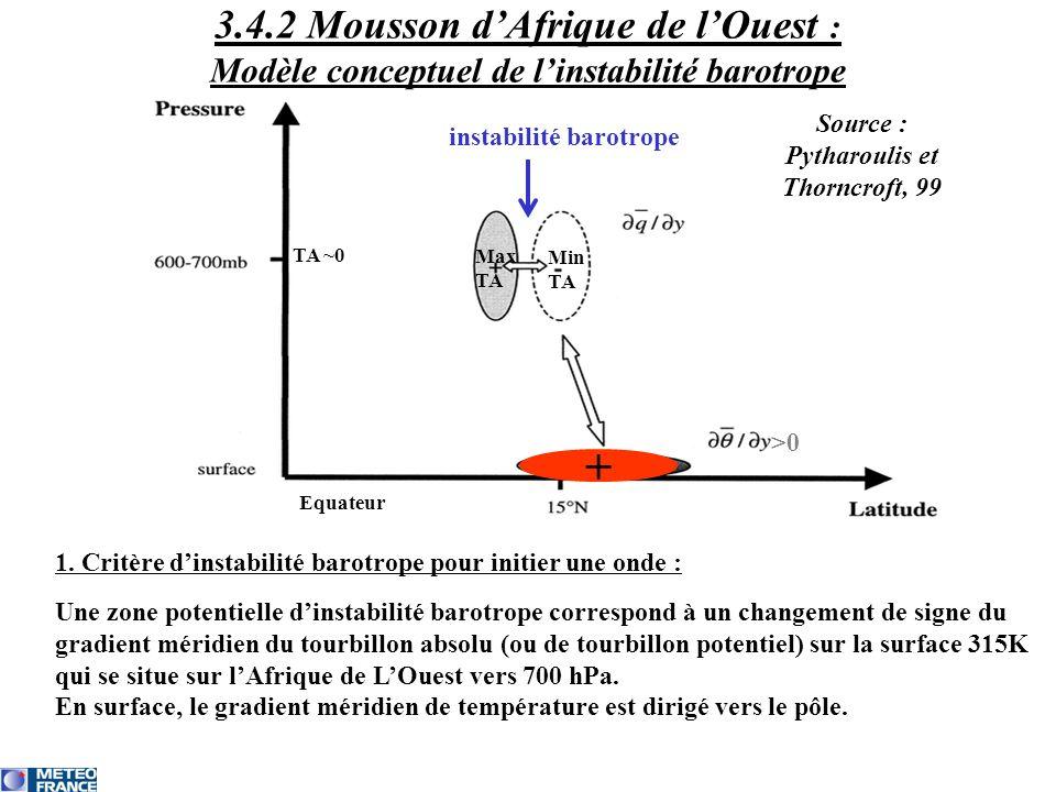 1. Critère dinstabilité barotrope pour initier une onde : Une zone potentielle dinstabilité barotrope correspond à un changement de signe du gradient