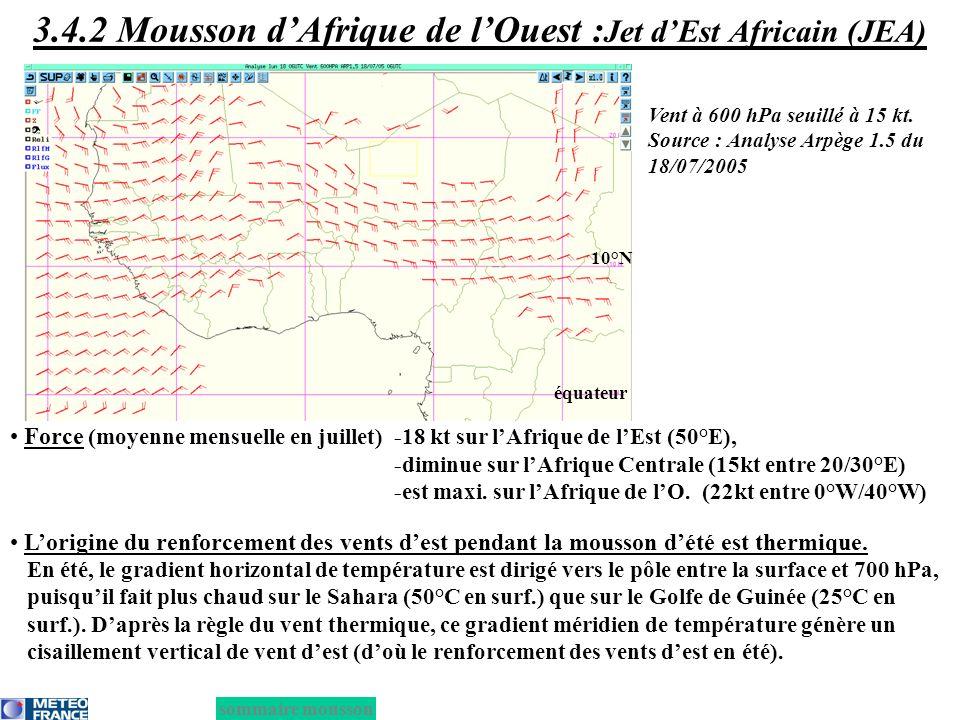 Force (moyenne mensuelle en juillet) -18 kt sur lAfrique de lEst (50°E), -diminue sur lAfrique Centrale (15kt entre 20/30°E) -est maxi. sur lAfrique d
