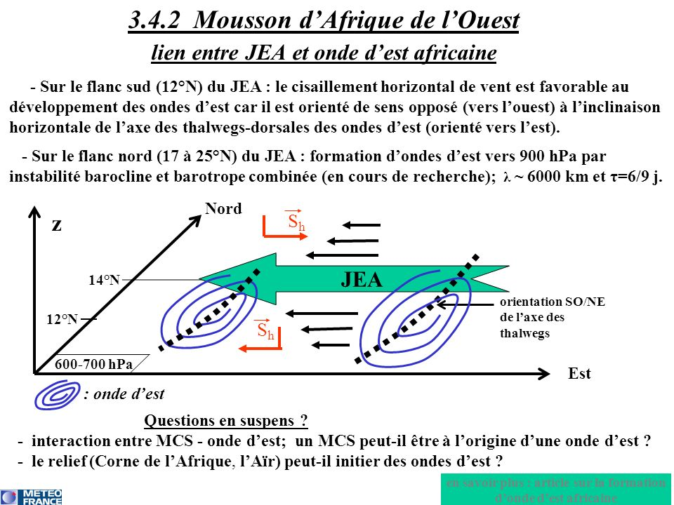 3.4.2 Mousson dAfrique de lOuest WASA- WASF (West African Synthetic Analysis /Forecast) WASA du 06/08/06 06TU
