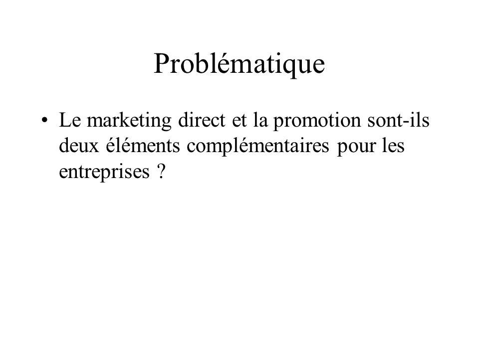 PLAN I.La promotion des ventes : Techniques et objectifs II.
