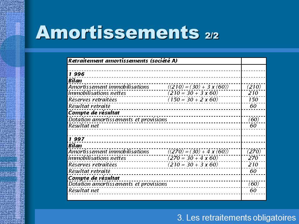 3. Les retraitements obligatoires Amortissements 2/2