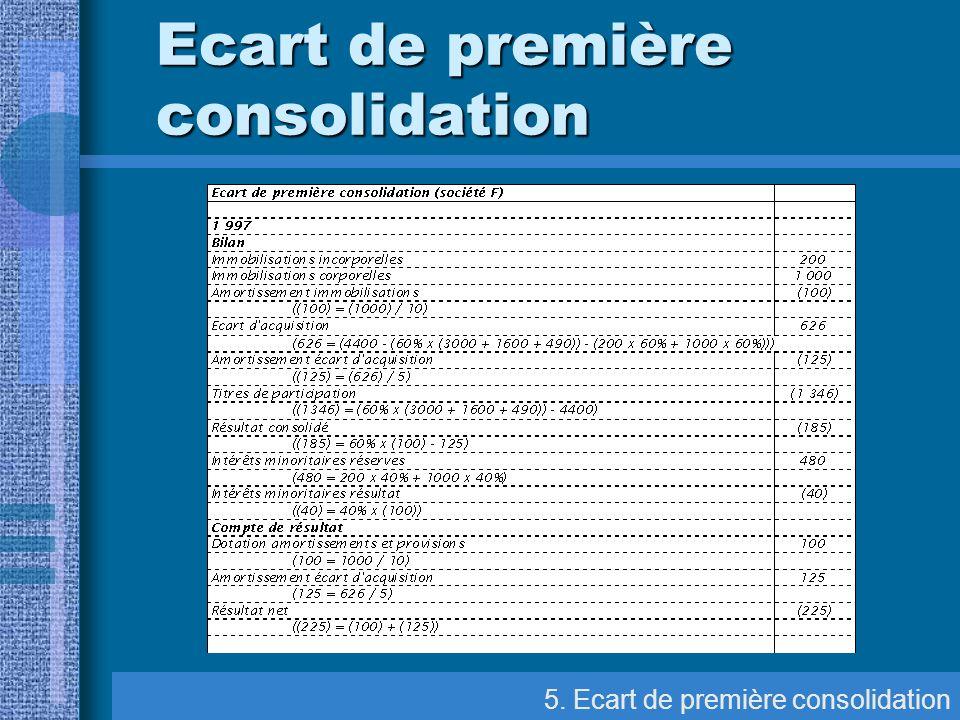 5. Ecart de première consolidation Ecart de première consolidation