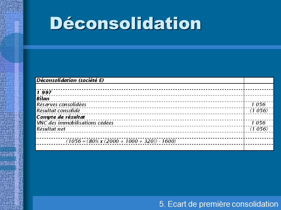 5. Ecart de première consolidation Déconsolidation