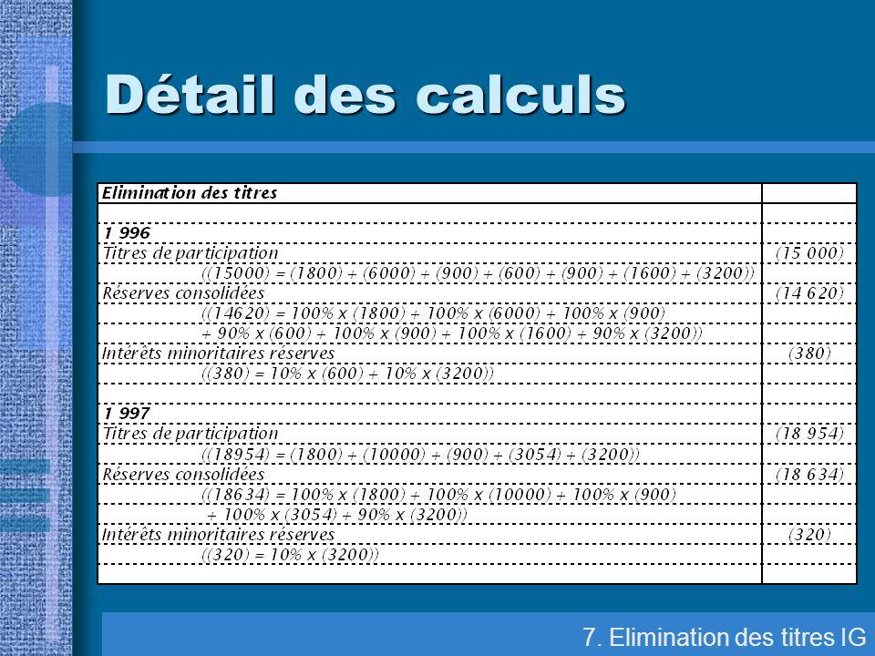 7. Elimination des titres IG Détail des calculs