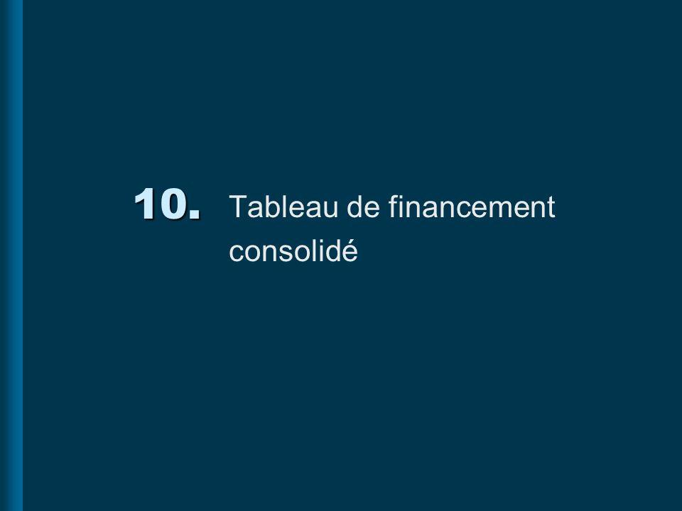 10. Tableau de financement consolidé