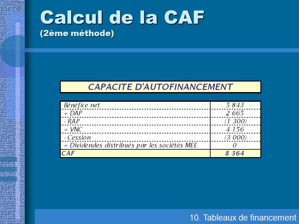 10. Tableaux de financement Calcul de la CAF (2ème méthode)