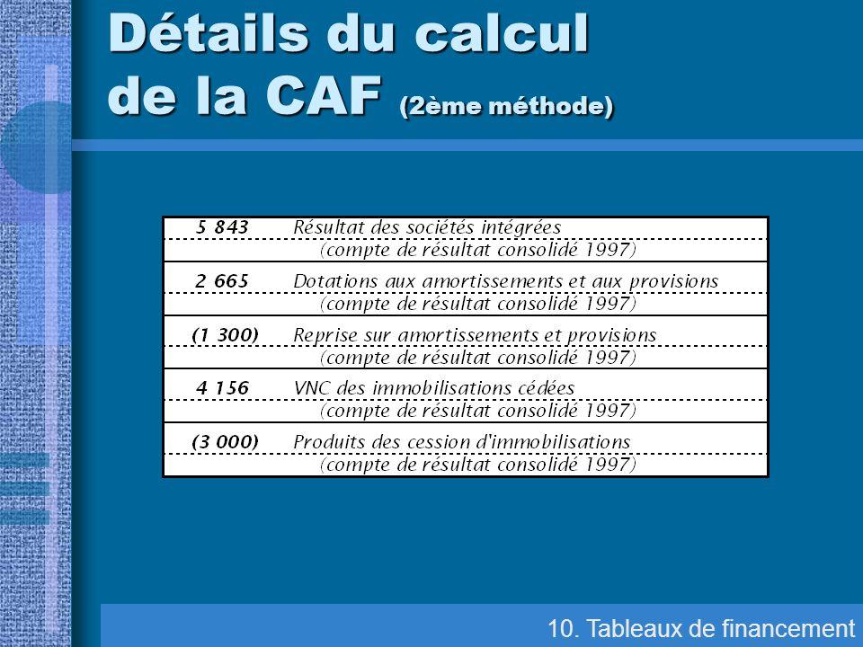 10. Tableaux de financement Détails du calcul de la CAF (2ème méthode)