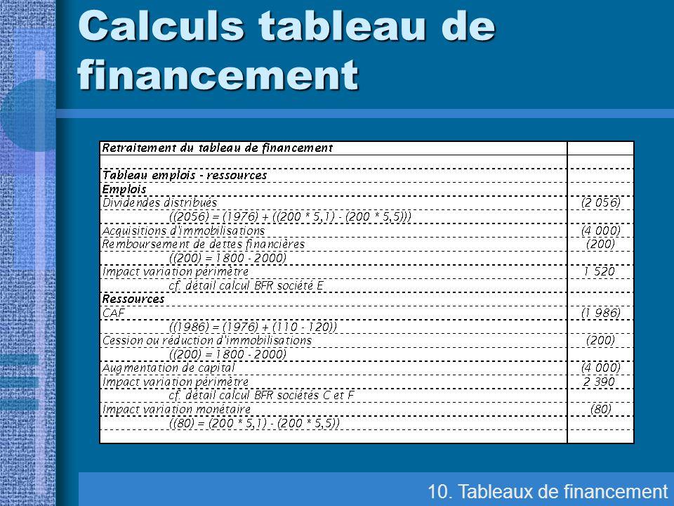 10. Tableaux de financement Calculs tableau de financement