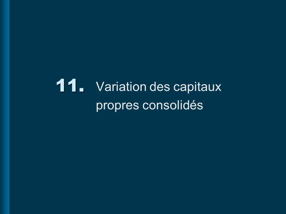 11. Variation des capitaux propres consolidés