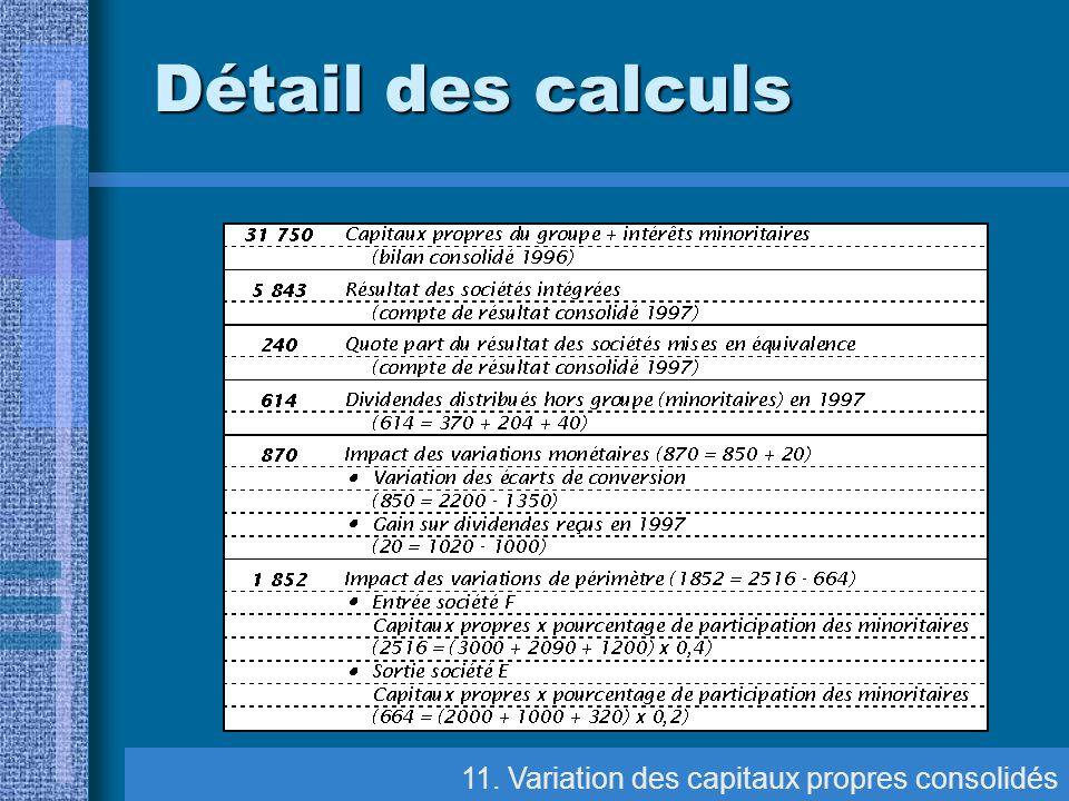 11. Variation des capitaux propres consolidés Détail des calculs