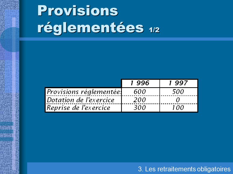 3. Les retraitements obligatoires Provisions réglementées 2/2