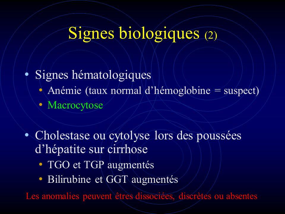 Signes biologiques (2) Signes hématologiques Anémie (taux normal dhémoglobine = suspect) Macrocytose Cholestase ou cytolyse lors des poussées dhépatit