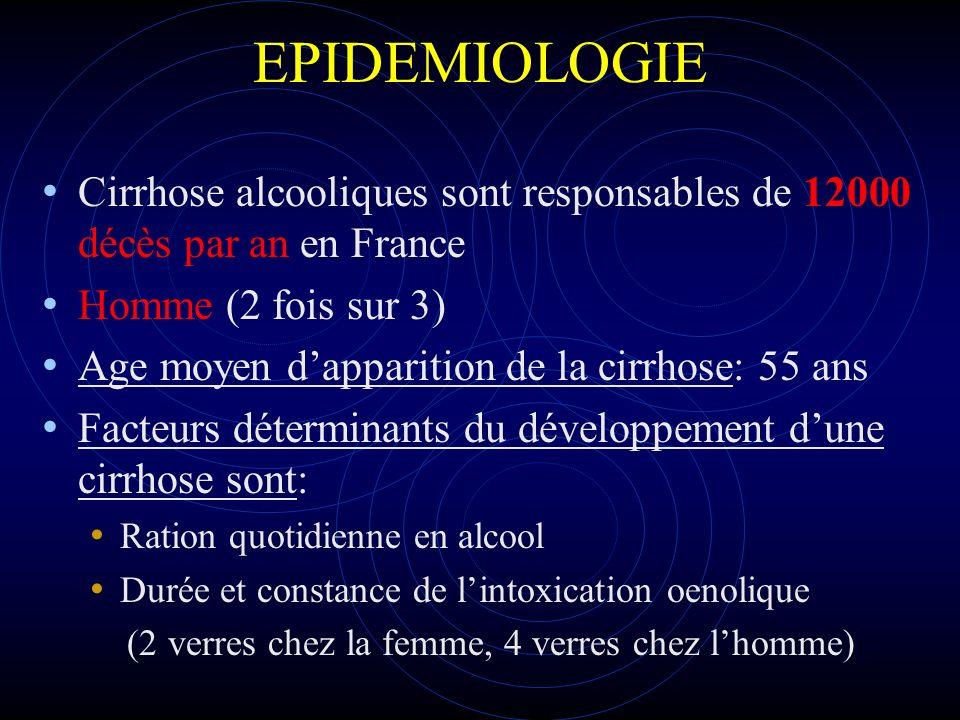 EPIDEMIOLOGIE Cirrhose alcooliques sont responsables de 12000 décès par an en France Homme (2 fois sur 3) Age moyen dapparition de la cirrhose: 55 ans