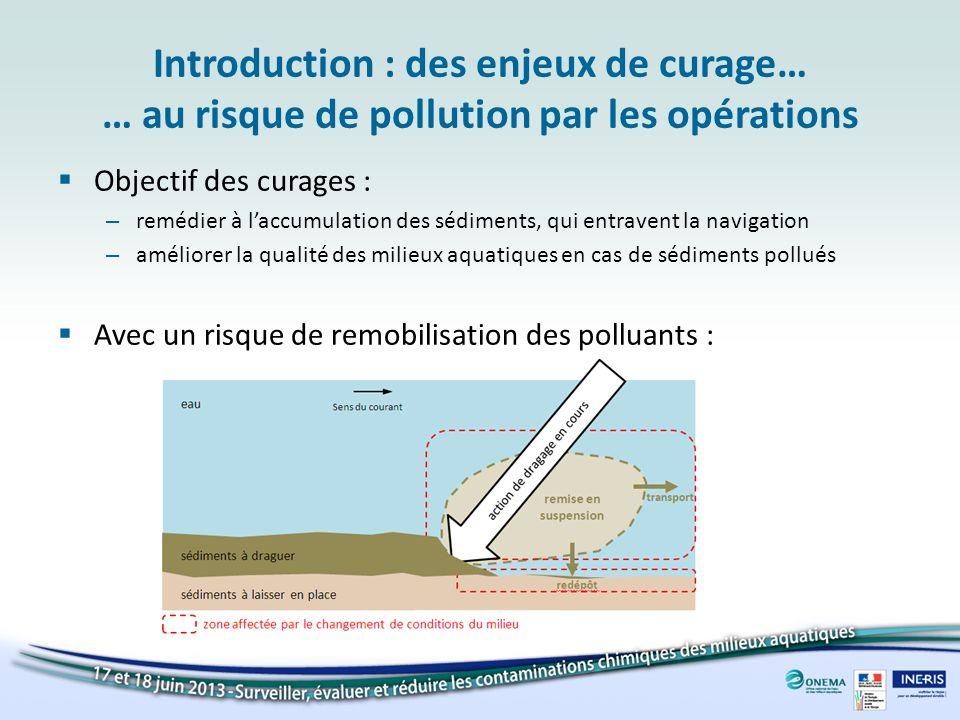 Introduction : des enjeux de curage… … au risque de pollution par les opérations Objectif des curages : – remédier à laccumulation des sédiments, qui