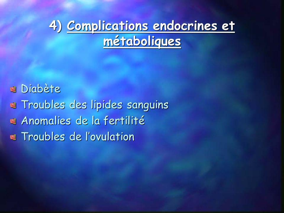 2) Complications cardio-vasculaires Augmentation de la pression artérielle Risque de maladies thrombo-emboliques Maladie cardiaque (insuffisance cardi