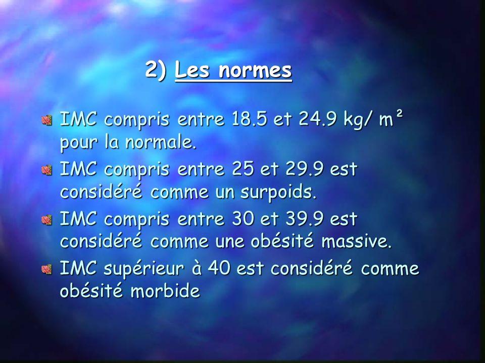 Techniques de mesure de la masse grasse : Indice de QUETELET ou indice de masse corporelle (IMC) : IMC = poids en Kg / (taille)² Mesure du pli cutané