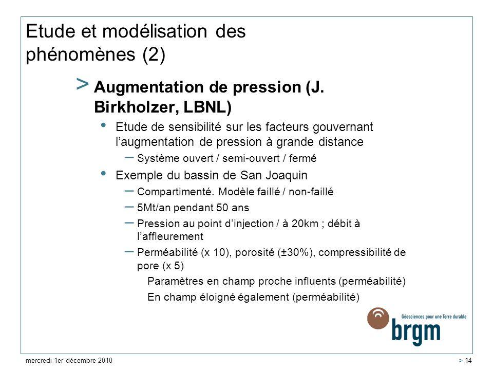 Etude et modélisation des phénomènes (2) > Augmentation de pression (J. Birkholzer, LBNL) Etude de sensibilité sur les facteurs gouvernant laugmentati