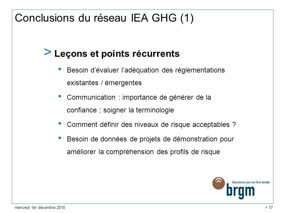 Conclusions du réseau IEA GHG (1) > Leçons et points récurrents Besoin dévaluer ladéquation des réglementations existantes / émergentes Communication