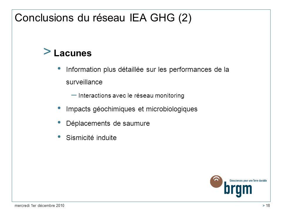 Conclusions du réseau IEA GHG (2) > Lacunes Information plus détaillée sur les performances de la surveillance – Interactions avec le réseau monitorin