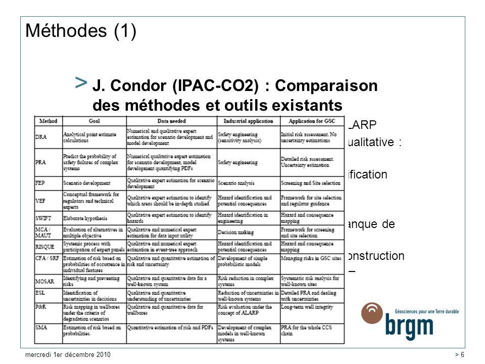 Méthodes (1) > J. Condor (IPAC-CO2) : Comparaison des méthodes et outils existants Evaluation : Matrices / Nœuds papillons / ALARP Analyse : quantitat