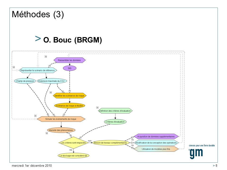 Méthodes (3) > O. Bouc (BRGM) mercredi 1er décembre 2010 > 8