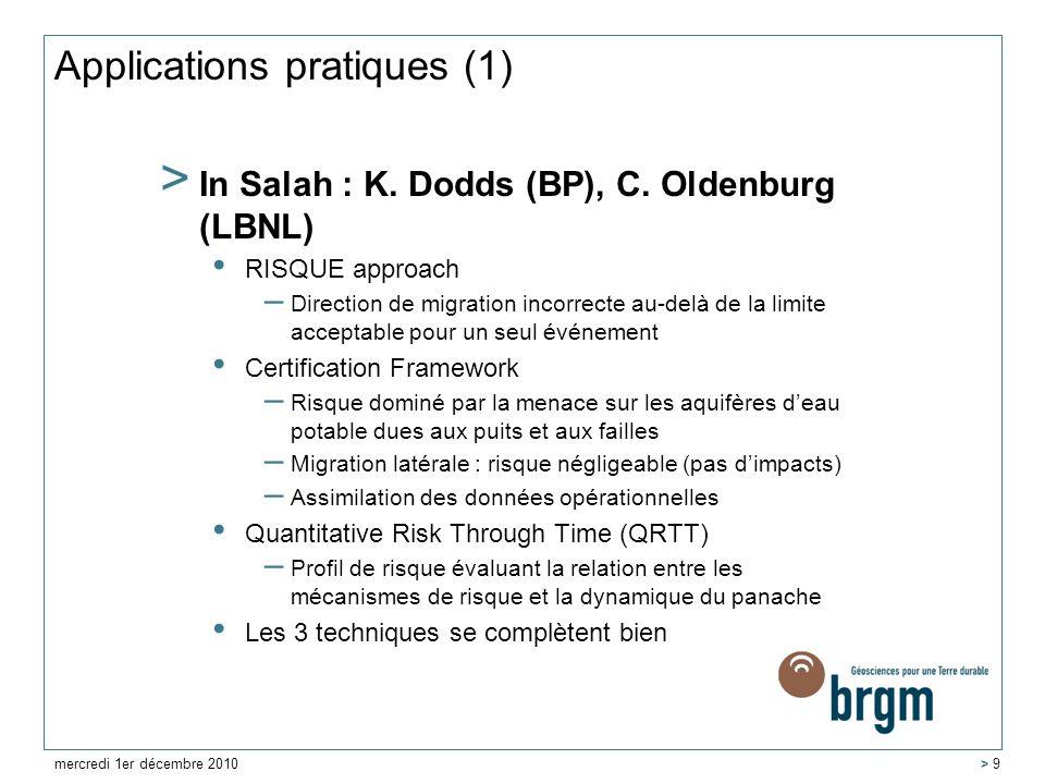 Applications pratiques (1) > In Salah : K. Dodds (BP), C. Oldenburg (LBNL) RISQUE approach – Direction de migration incorrecte au-delà de la limite ac