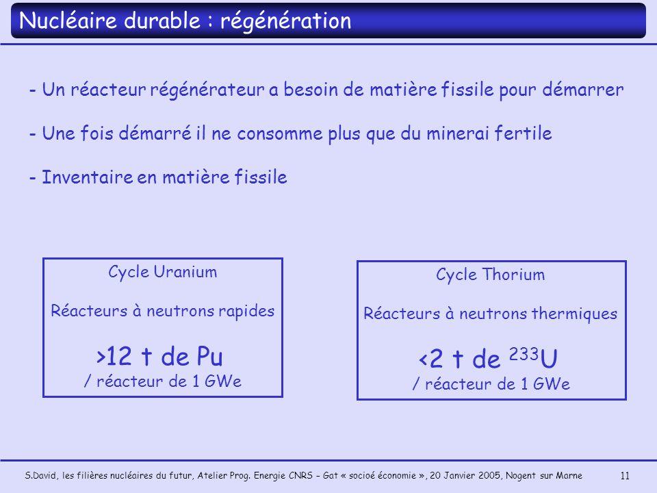 S.David, les filières nucléaires du futur, Atelier Prog. Energie CNRS – Gat « socioé économie », 20 Janvier 2005, Nogent sur Marne 11 - Un réacteur ré