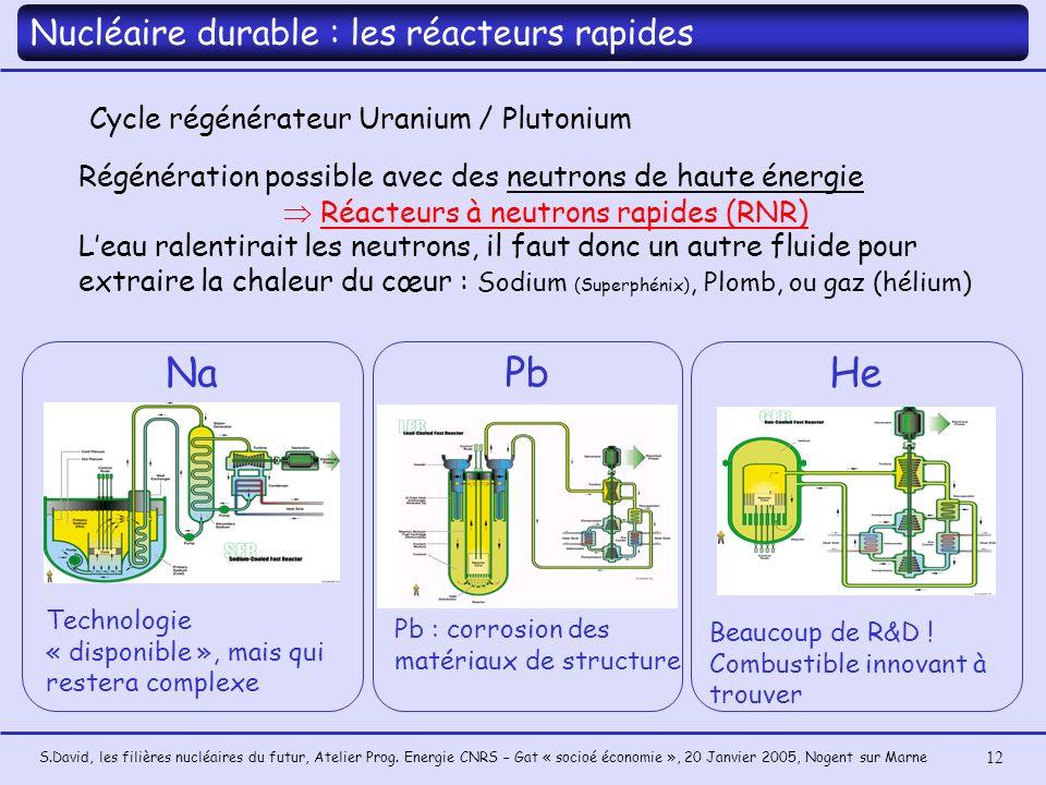 S.David, les filières nucléaires du futur, Atelier Prog. Energie CNRS – Gat « socioé économie », 20 Janvier 2005, Nogent sur Marne 12 Cycle régénérate