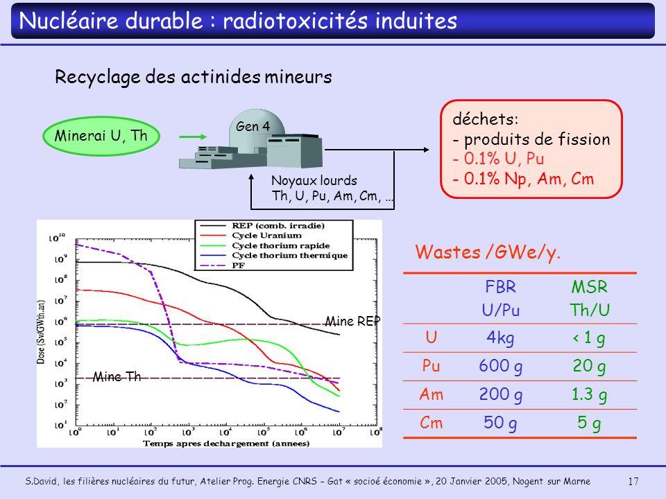 S.David, les filières nucléaires du futur, Atelier Prog. Energie CNRS – Gat « socioé économie », 20 Janvier 2005, Nogent sur Marne 17 Mine REP Mine Th