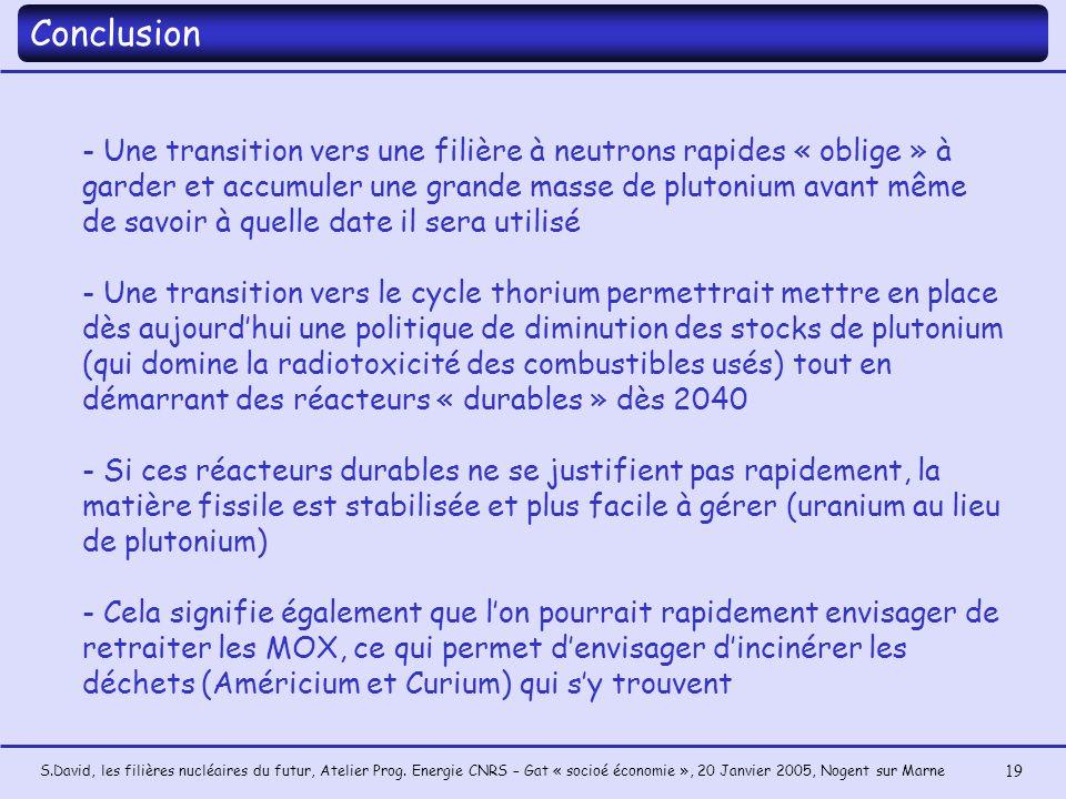S.David, les filières nucléaires du futur, Atelier Prog. Energie CNRS – Gat « socioé économie », 20 Janvier 2005, Nogent sur Marne 19 - Une transition