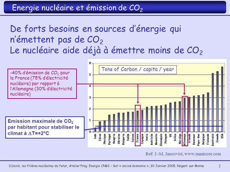 S.David, les filières nucléaires du futur, Atelier Prog. Energie CNRS – Gat « socioé économie », 20 Janvier 2005, Nogent sur Marne 2 De forts besoins