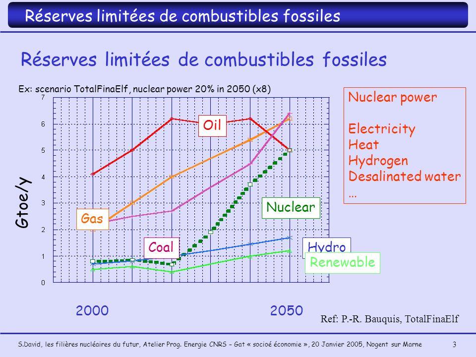 S.David, les filières nucléaires du futur, Atelier Prog. Energie CNRS – Gat « socioé économie », 20 Janvier 2005, Nogent sur Marne 3 Ex: scenario Tota