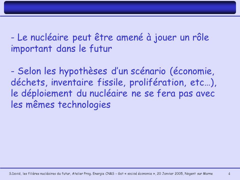 S.David, les filières nucléaires du futur, Atelier Prog. Energie CNRS – Gat « socioé économie », 20 Janvier 2005, Nogent sur Marne 4 - Le nucléaire pe
