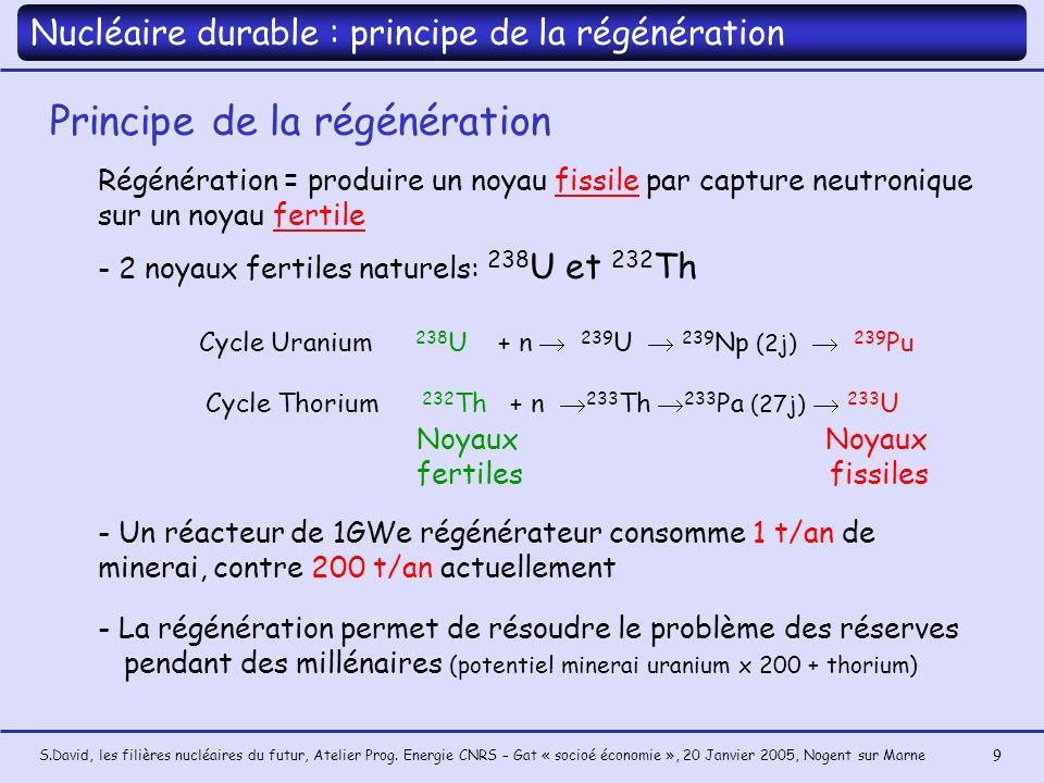 S.David, les filières nucléaires du futur, Atelier Prog. Energie CNRS – Gat « socioé économie », 20 Janvier 2005, Nogent sur Marne 9 Nucléaire durable