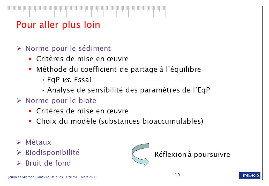 Journées Micropolluants Aquatiques – ONEMA – Mars 2010 10 Pour aller plus loin Norme pour le sédiment Critères de mise en œuvre Méthode du coefficient