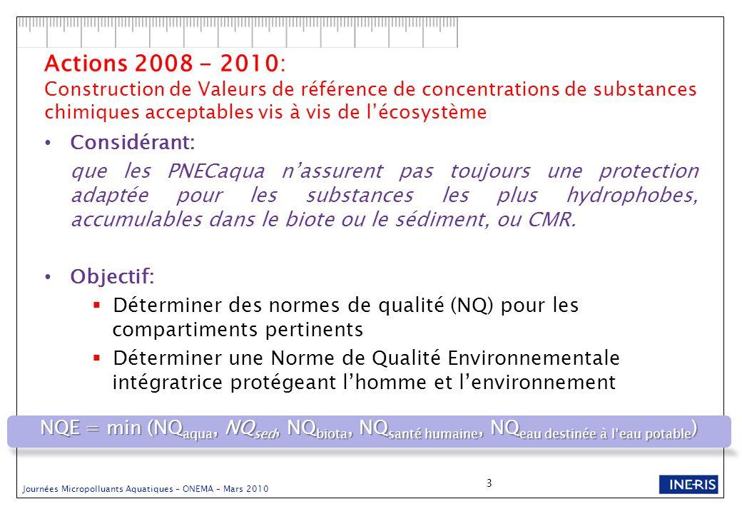 Journées Micropolluants Aquatiques – ONEMA – Mars 2010 3 Actions 2008 - 2010: Construction de Valeurs de référence de concentrations de substances chi
