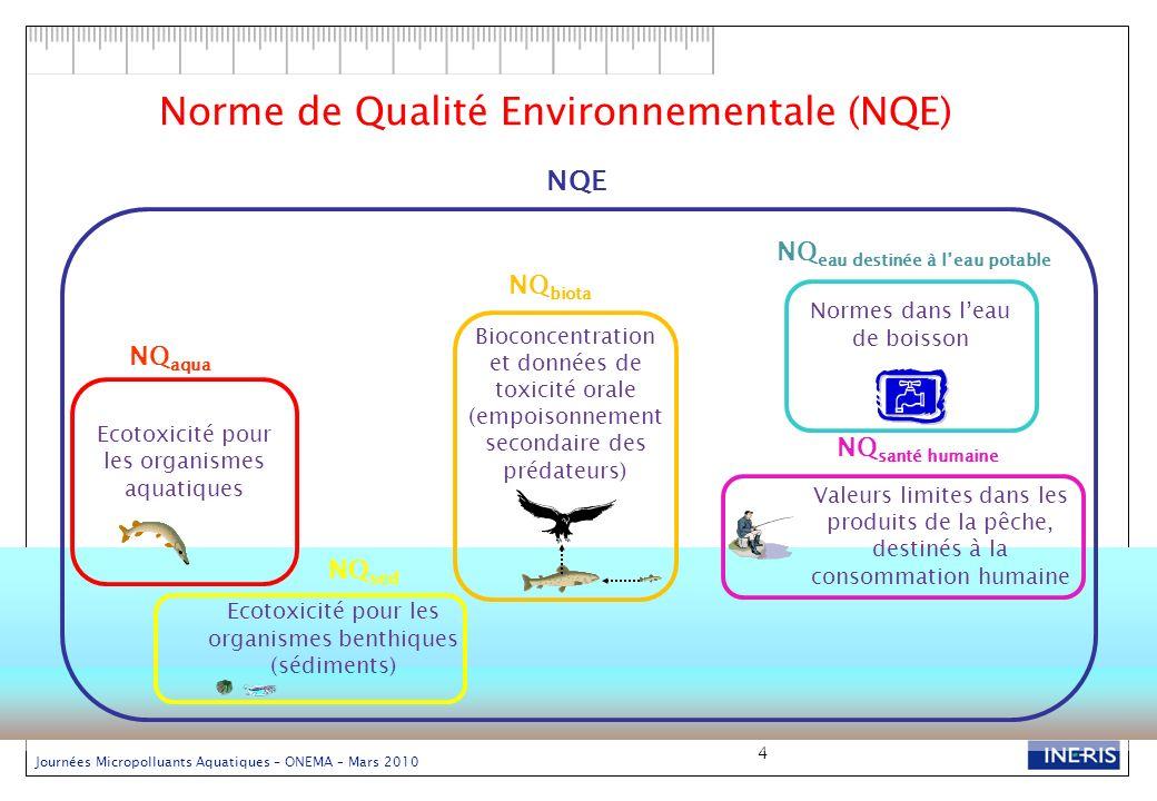 Journées Micropolluants Aquatiques – ONEMA – Mars 2010 4 Ecotoxicité pour les organismes aquatiques Bioconcentration et données de toxicité orale (emp