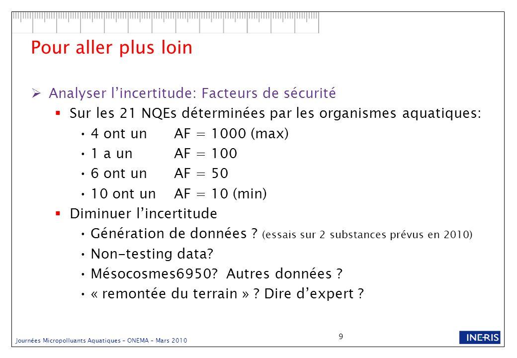 Journées Micropolluants Aquatiques – ONEMA – Mars 2010 9 Pour aller plus loin Analyser lincertitude: Facteurs de sécurité Sur les 21 NQEs déterminées