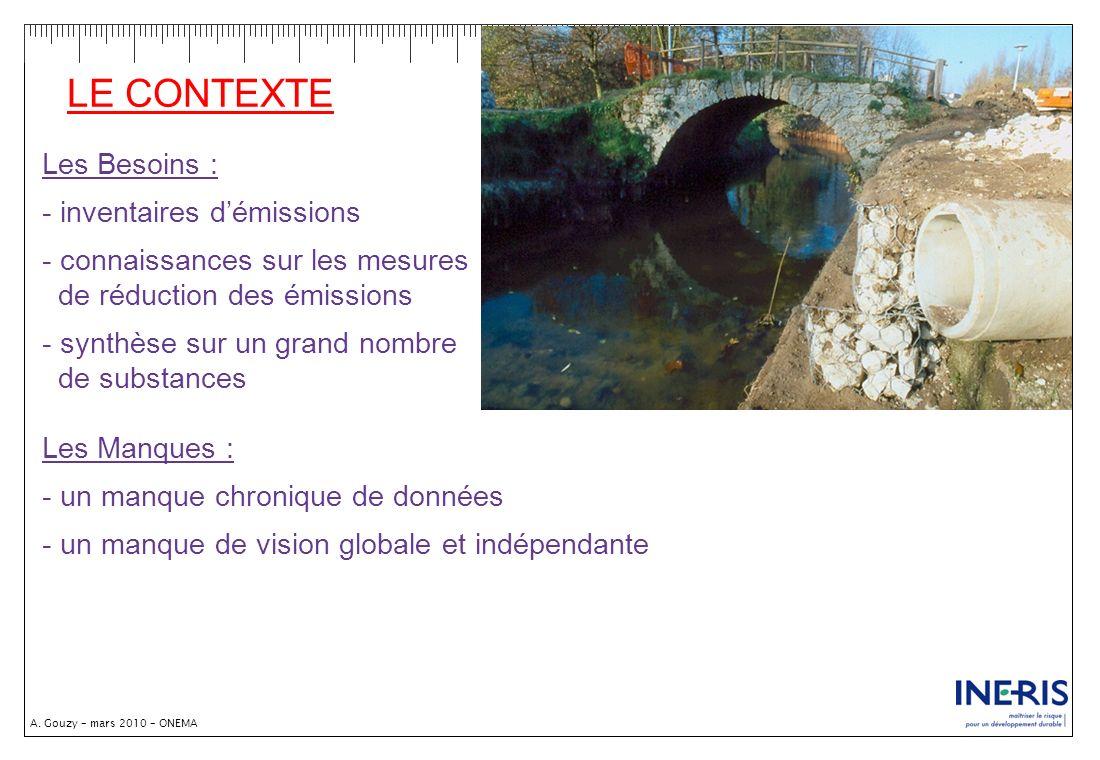 A. Gouzy – mars 2010 – ONEMA LE CONTEXTE Les Besoins : - inventaires démissions - connaissances sur les mesures de réduction des émissions - synthèse