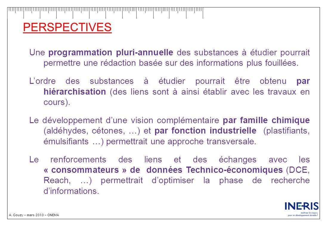 A. Gouzy – mars 2010 – ONEMA PERSPECTIVES Une programmation pluri-annuelle des substances à étudier pourrait permettre une rédaction basée sur des inf