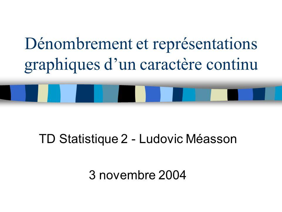 Dénombrement et représentations graphiques dun caractère continu TD Statistique 2 - Ludovic Méasson 3 novembre 2004