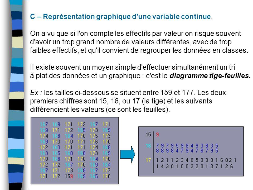 C – Représentation graphique d'une variable continue, On a vu que si l'on compte les effectifs par valeur on risque souvent d'avoir un trop grand nomb