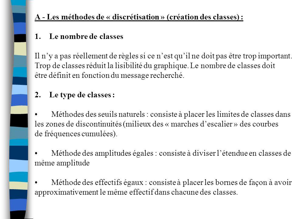 A - Les méthodes de « discrétisation » (création des classes) : 1.Le nombre de classes Il ny a pas réellement de règles si ce nest quil ne doit pas êt