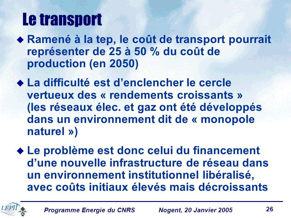 Programme Energie du CNRSNogent, 20 Janvier 2005 26 Le transport Ramené à la tep, le coût de transport pourrait représenter de 25 à 50 % du coût de production (en 2050) La difficulté est denclencher le cercle vertueux des « rendements croissants » (les réseaux élec.