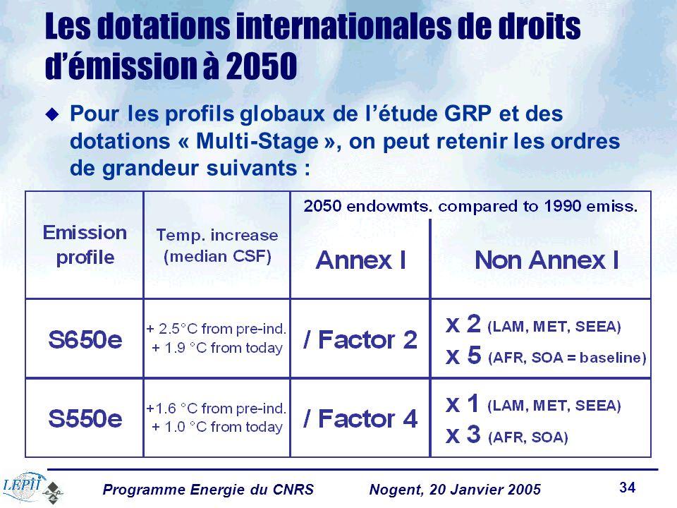 Programme Energie du CNRSNogent, 20 Janvier 2005 34 Les dotations internationales de droits démission à 2050 Pour les profils globaux de létude GRP et des dotations « Multi-Stage », on peut retenir les ordres de grandeur suivants :